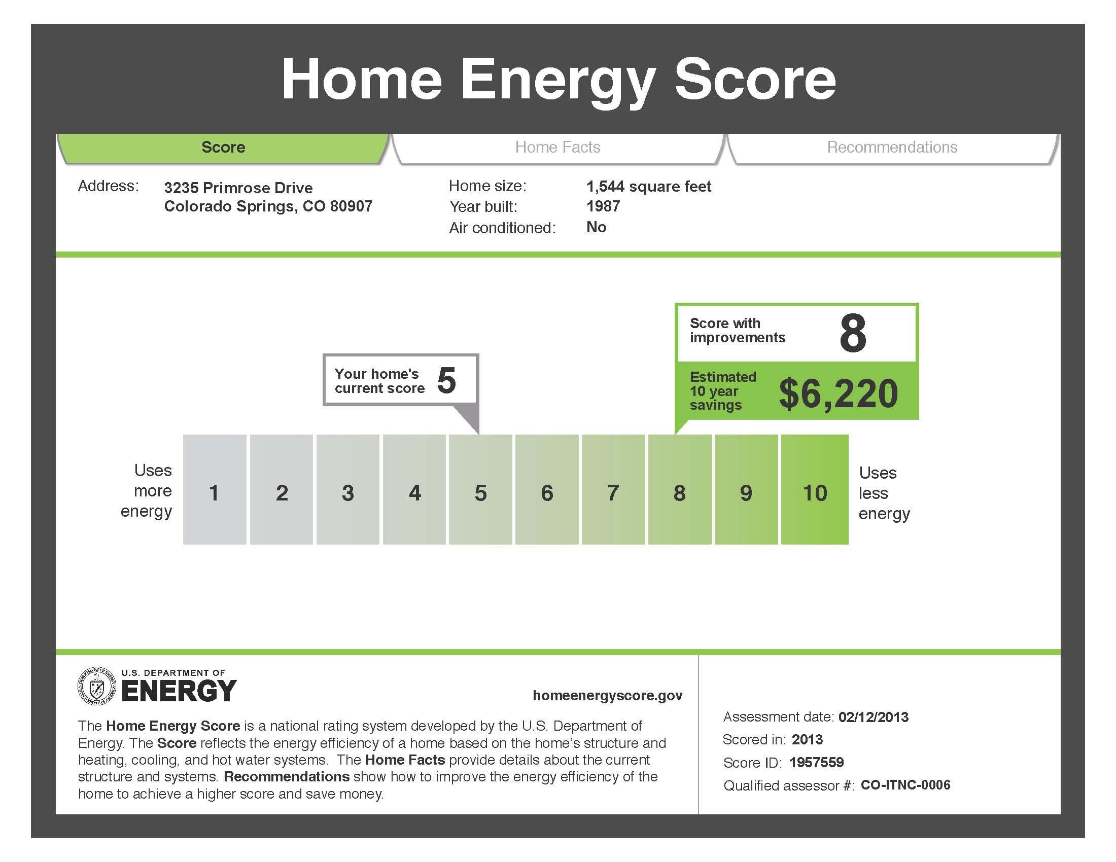 DOE Home Score | Colorado Energy